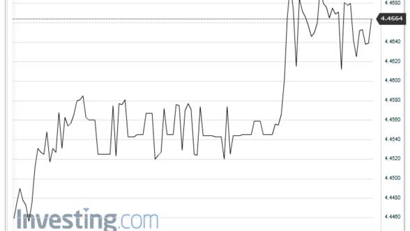 Curs valutar. Leul continua sa se deprecieze in fata principalelor valute