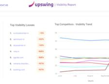 1 Visibility Report, instrumentul de digital care creste sanatos businessuri din 25 de industrii