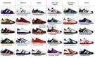 Adidas si-a majorat profitul net cu 11,7%