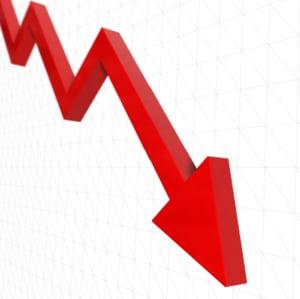 Afacerile din comertul cu amanuntul au scazut cu 5,2%