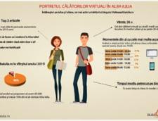 Alba Iulia blog