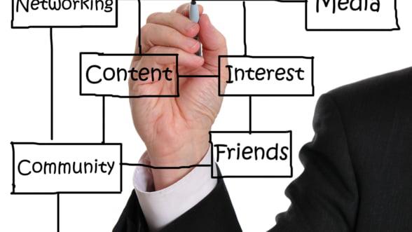 Avantajele si dezavantajele Social Media pentru companii - interviu Victor Kapra