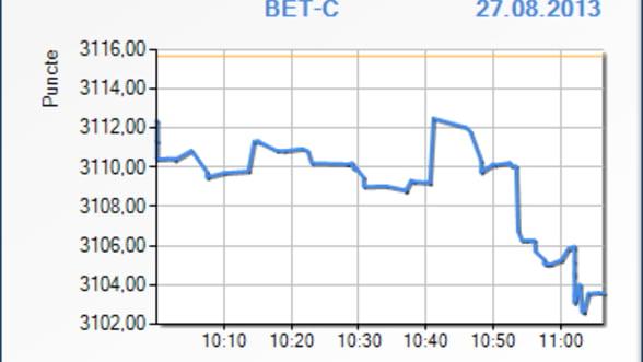 BVB a deschis sedinta de tranzactionare in scadere