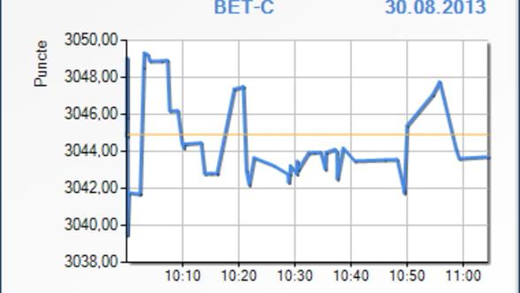 BVB a scazut cu 0,04% in prima ora de tranzactionare