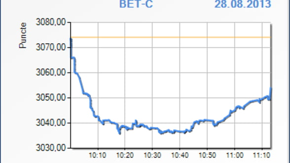 BVB deschide in scadere sedinta de tranzactionare