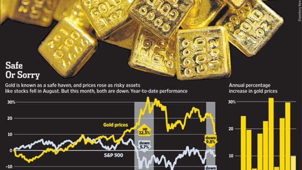 Bancile centrale fac achizitii record de aur. BNR asteapta