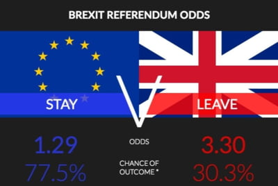 Brexit, raiul pariorilor. Cum a ajuns referendumul mai important decat familia regala