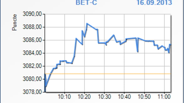 Bursa a avansat cu 0,11% in prima ora de tranzactionare