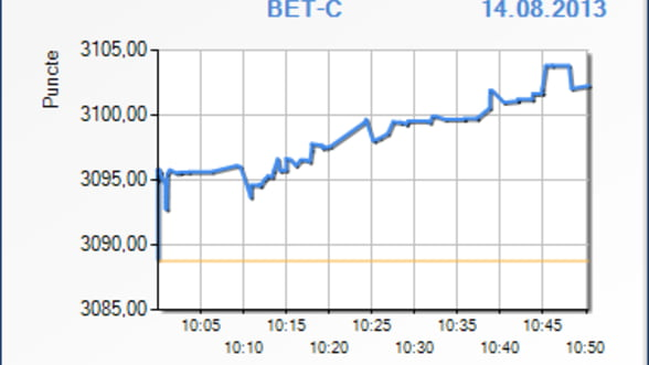 Bursa a crescut, pe un rulaj dominat de tranzactiile cu actiunile Banci Transilvania