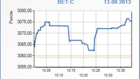 Bursa a crescut cu 0,42%, pe o lichiditate sustinuta de actiunile SIF Transilvania