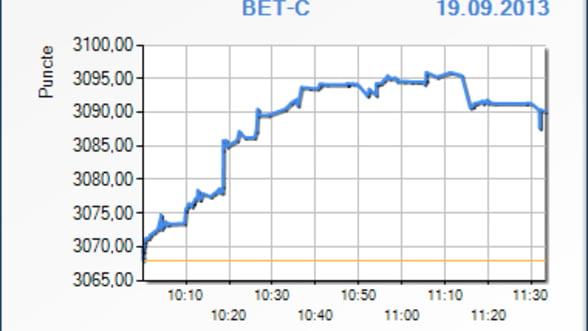 Bursa a crescut cu 0,77% in sedinta de tranzactionare de joi
