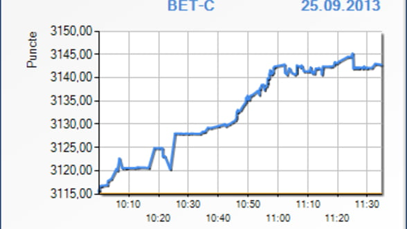 Bursa a deschis in crestere sedinta de tranzactionare de miercuri