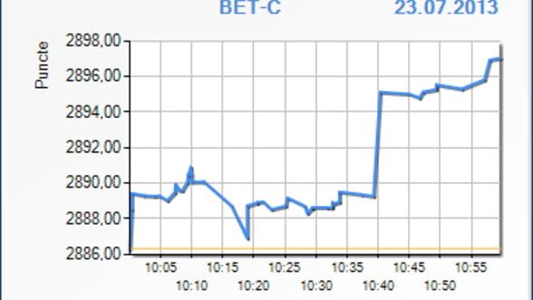 Bursa creste cu 0,37% in debutul sedintei de marti