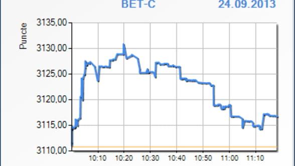 Bursa de la Bucuresti a crescut cu 0,16% in debutul sedintei