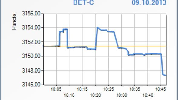 Bursa de la Bucuresti coboara cu 0,04% in debutul sedintei