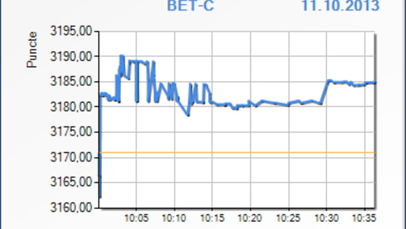 Bursa deschide in crestere ultima sedinta de tranzactionare a saptamanii