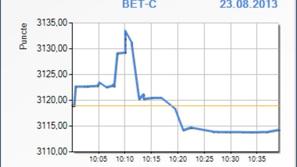 Bursa deschide in scadere sedinta de tranzactionare de vineri