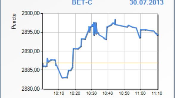 Bursa deschide pe verde a doua sedinta de tranzationare a saptamanii