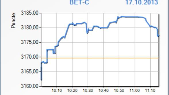 Bursa deschide pe verde sedinta de tranzactionare de joi