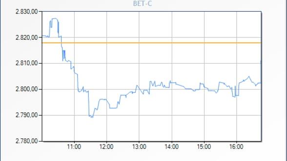 Bursa inchide sedinta de tranzationare de miercuri in scadere cu 0,29%
