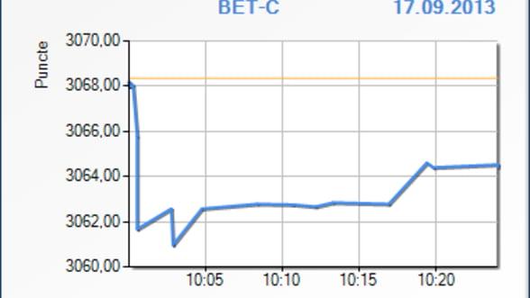 Bursa scade cu 0,18% in deschiderea sedintei de tranzactionare de marti