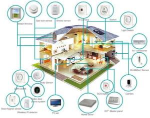 Casa inteligenta, un vis foarte usor de indeplinit!