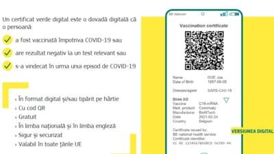 Certificatul verde COVID-19 este obligatoriu începând de luni. Când trebuie prezentat documentul