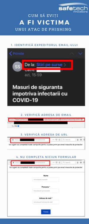 Cum evitam sa cadem victime ale atacurilor de phishing cu tema COVID-19