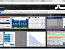 Cum transformi un joc intr-un simulator de trading folosit de banci din toata lumea