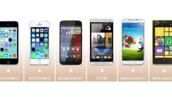 Cum vor face fata concurentei noile terminale Apple? Vezi detaliile tehnice