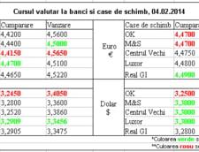 Curs de schimb valutar la banci si case de schimb, 04.01.2014