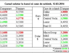 Curs de schimb valutar la banci si case de schimb, 12.03.2014