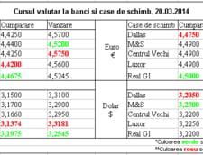 Curs de schimb valutar la banci si case de schimb, 20.03.2014