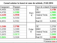 Curs de schimb valutar la banci si case de schimb, 21.02.2014