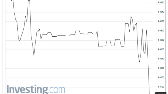 Curs valutar: Leul se apreciaza joi in fata principalelor valute