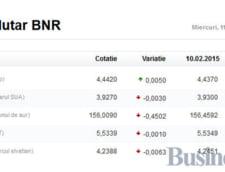 Curs valutar 11 februarie: Euro creste pe fondul discutiilor la nivel inalt pe tema datoriei Greciei