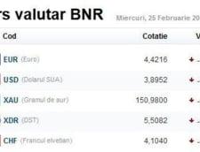 Curs valutar 25 februarie: Euro si dolarul se prabusesc - La cat a ajuns francul elvetian