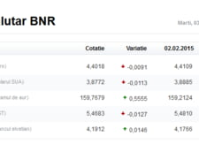 Curs valutar 3 februarie: Euro si dolarul, in picaj - Francul elvetian creste iar