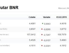 Curs valutar 4 februarie: Euro creste, francul elvetian si dolarul pierd din avant