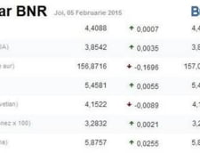 Curs valutar 5 februarie: Euro si dolarul, un pas in fata - Cum a evoluat francul elvetian