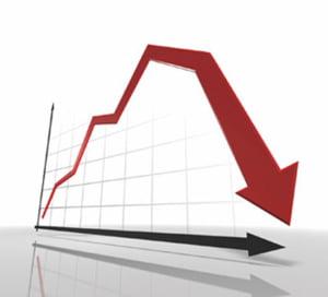 Deficitul comercial a scazut cu 7%