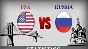 Dovada ca sanctiunile SUA aplicate Rusiei sunt apa de ploaie (Infografic)