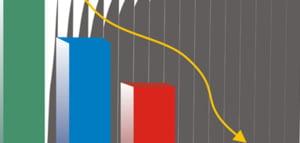 Economia spaniola va scadea cu 3% in 2009