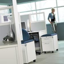 Elemente esentiale pentru un mediu de lucru productiv