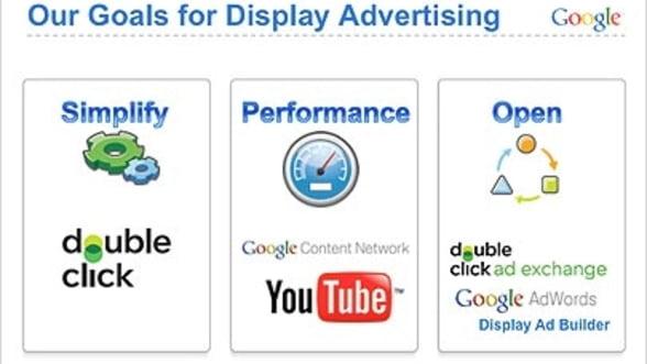 Google depaseste Facebook pe piata publicitatii online din SUA
