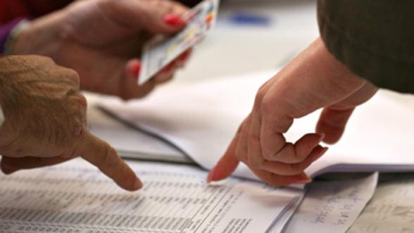 Impozitul pe veniturile microintreprinderilor: Ce declaratii trebuie sa depui