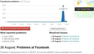 Incidente la Facebook si Instagram: Utilizatori din toata lumea s-au plans ca n-au avut acces la conturi