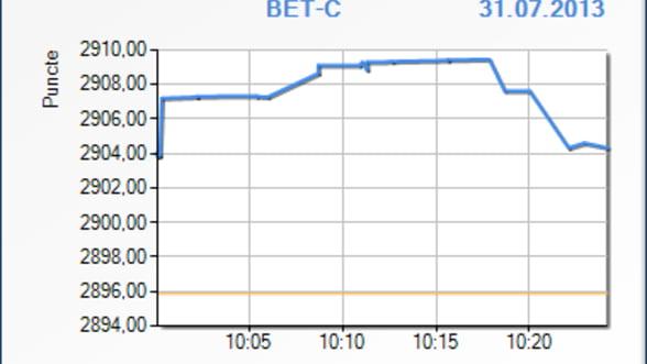 Indicele BET-C al Bursei de Valori Bucuresti a marcat, la deschidere, o crestere cu 0,47%