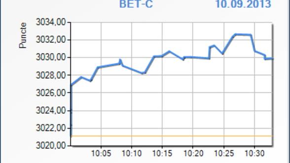 Indicii BVB au crescut usor in primele minute de tranzactionare