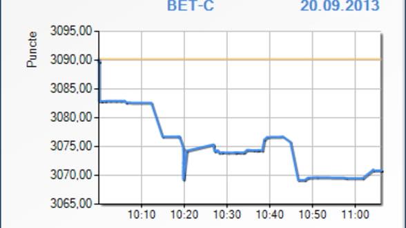 Indicii BVB au scazut in prima ora de tranzactionare